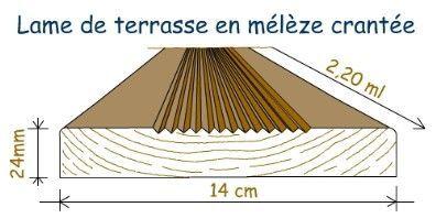 FRANCE PLOTS - Plancher de terrasse-FRANCE PLOTS-Mèléze crantée