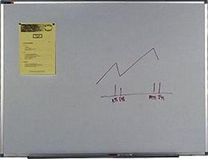 Serg -  - White Board