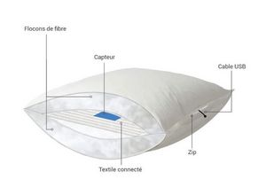 ADVANSA -  ix21 smart pillow - Cuscino Collegato